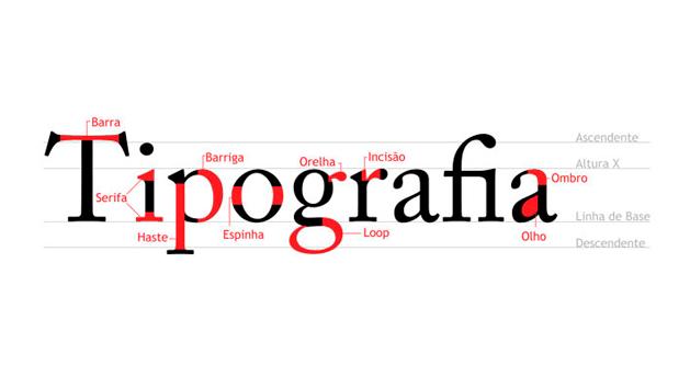 primeira O que é tipografia? descubra a sua importância